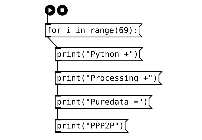 PPP2P-3